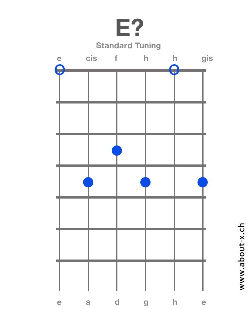 Gitarrenakkord E--0-4-3-4-0-4.png